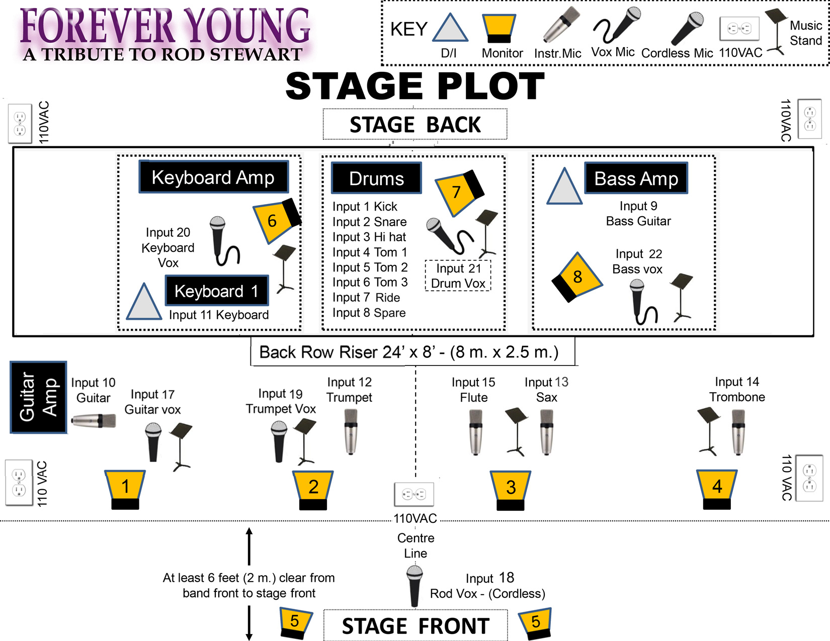 FOREVER YOUNG ~ Stage Plot