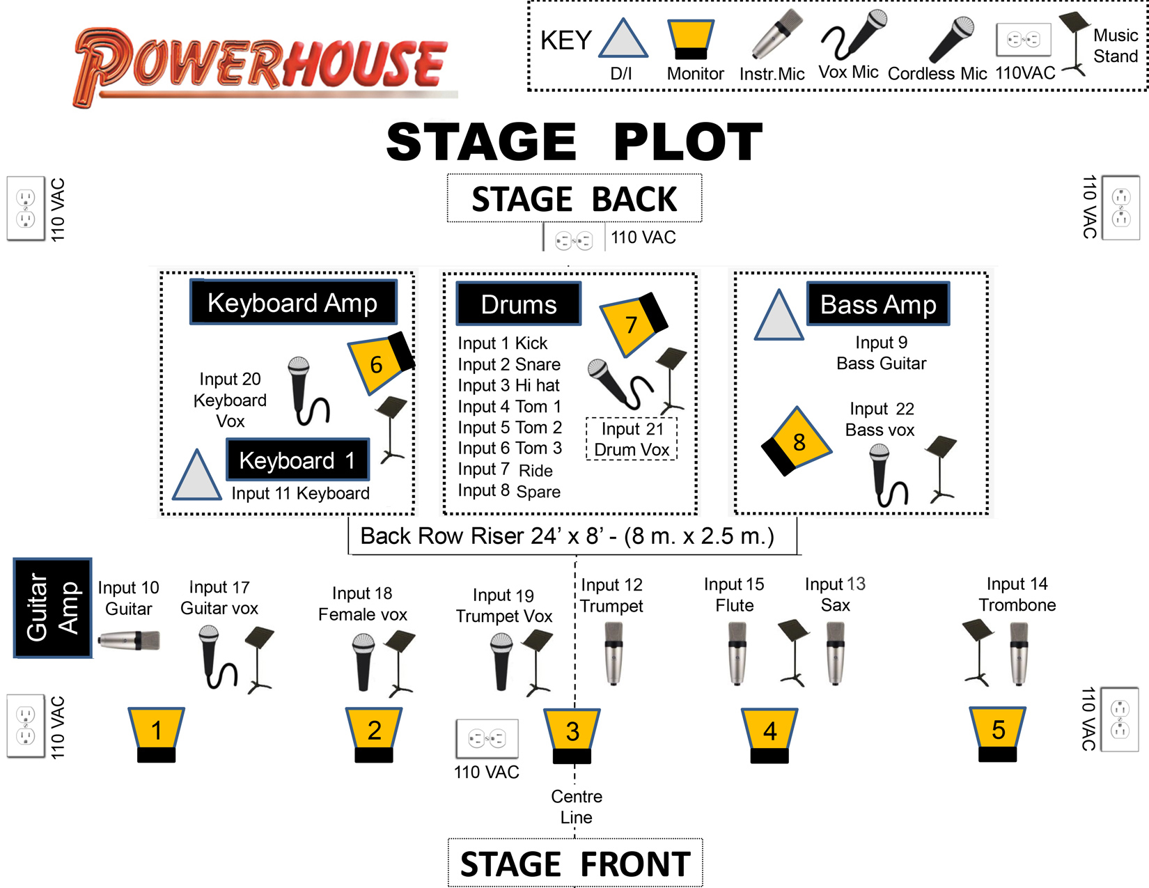 Powerhouse Stage Plot 2019